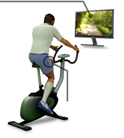 Music - indoor cycling video